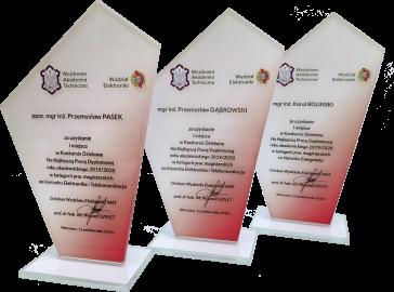 Najlepsze prace dyplomowe w roku akademickim 2019/2020